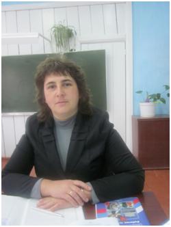 guguyan_irina_petrovna